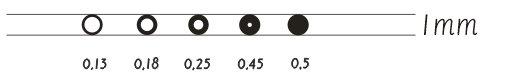 De schrijflijn moet niet dikker zijn dan 0,25 mm!