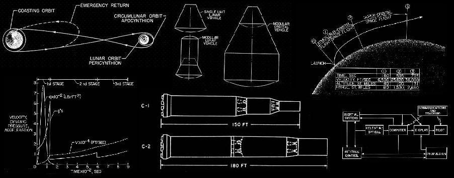 advanced manned spacecraft - photo #34